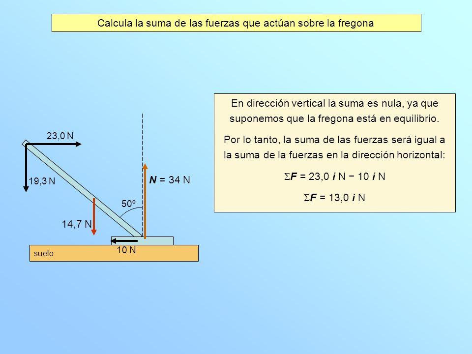 Calcula la suma de las fuerzas que actúan sobre la fregona En dirección vertical la suma es nula, ya que suponemos que la fregona está en equilibrio.