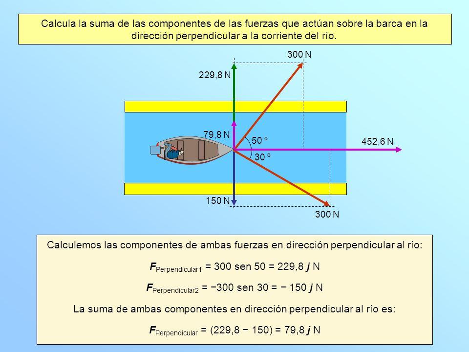 Calcula la suma de las componentes de las fuerzas que actúan sobre la barca en la dirección perpendicular a la corriente del río.
