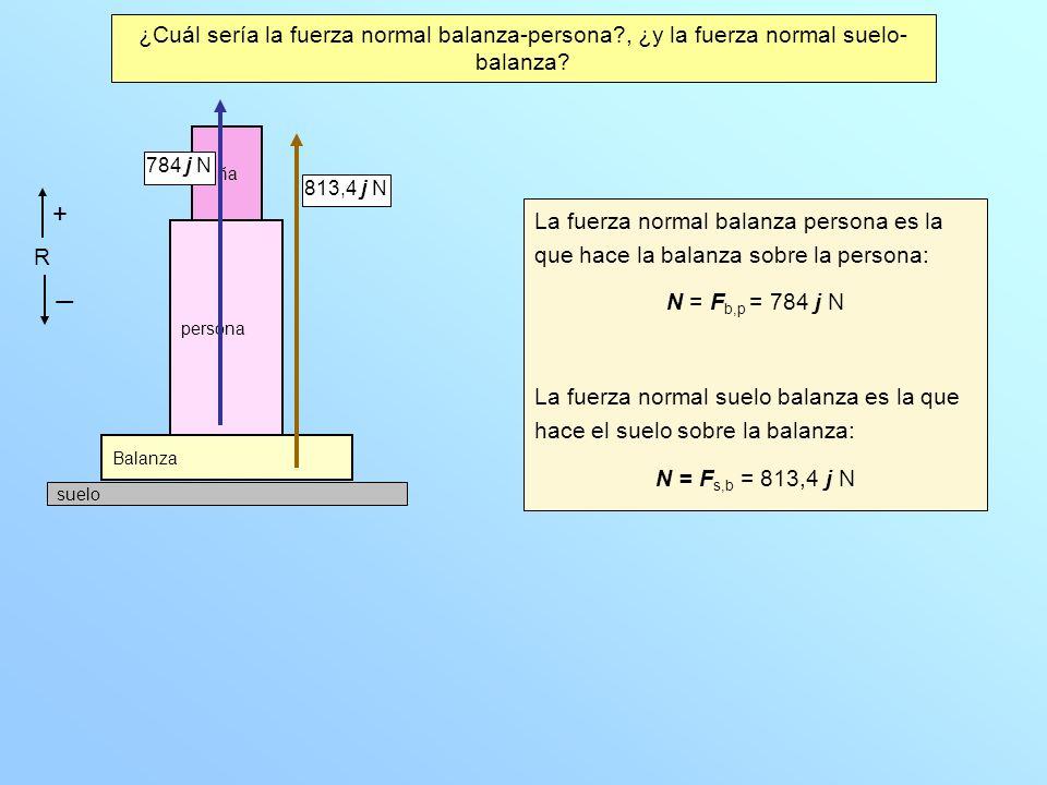 ¿Cuál sería la fuerza normal balanza-persona?, ¿y la fuerza normal suelo- balanza.