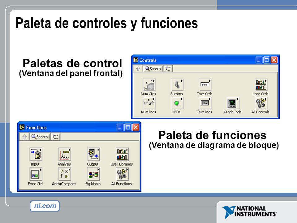 Paleta de controles y funciones Paletas de control (Ventana del panel frontal) Paleta de funciones (Ventana de diagrama de bloque)