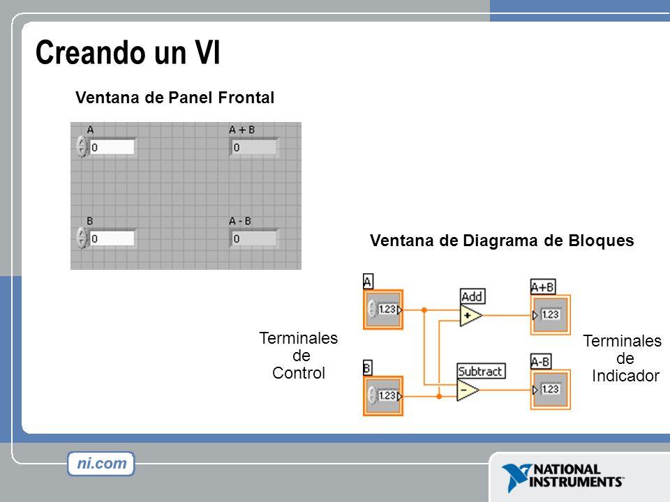 Terminales de Control Ventana de Diagrama de Bloques Ventana de Panel Frontal Terminales de Indicador Creando un VI