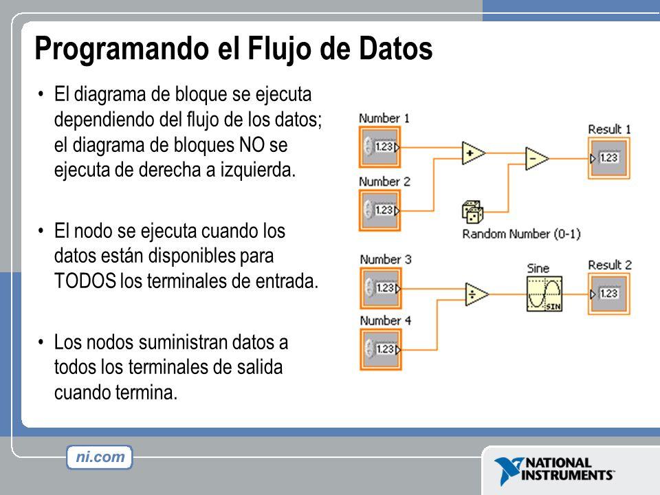 El diagrama de bloque se ejecuta dependiendo del flujo de los datos; el diagrama de bloques NO se ejecuta de derecha a izquierda. El nodo se ejecuta c