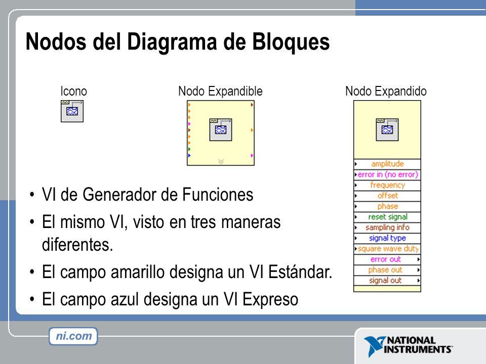 Nodos del Diagrama de Bloques Icono Nodo Expandible Nodo Expandido VI de Generador de Funciones El mismo VI, visto en tres maneras diferentes. El camp
