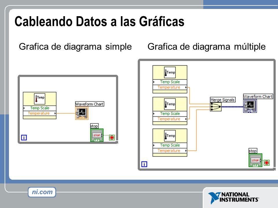 Cableando Datos a las Gráficas Grafica de diagrama simpleGrafica de diagrama múltiple