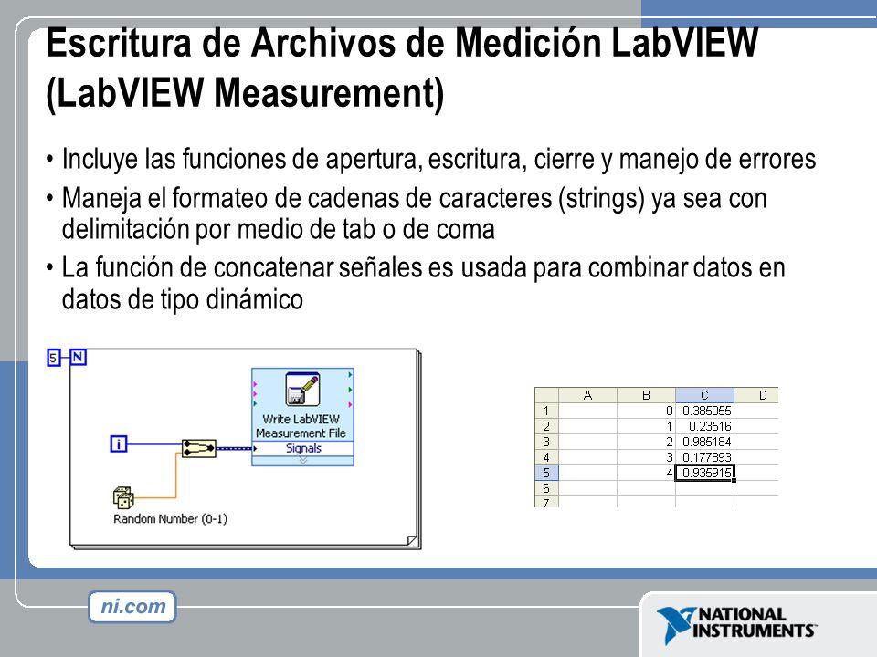 Escritura de Archivos de Medición LabVIEW (LabVIEW Measurement) Incluye las funciones de apertura, escritura, cierre y manejo de errores Maneja el for