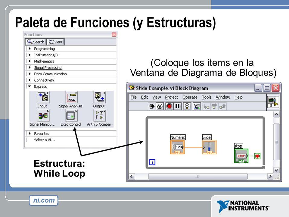 Paleta de Funciones (y Estructuras) (Coloque los items en la Ventana de Diagrama de Bloques) Estructura: While Loop
