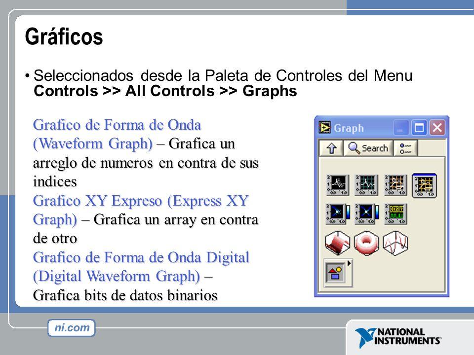 Gráficos Seleccionados desde la Paleta de Controles del Menu Controls >> All Controls >> Graphs Grafico de Forma de Onda (Waveform Graph) – Grafica un