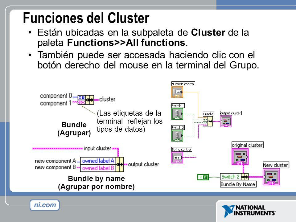 Funciones del Cluster Están ubicadas en la subpaleta de Cluster de la paleta Functions>>All functions. También puede ser accesada haciendo clic con el