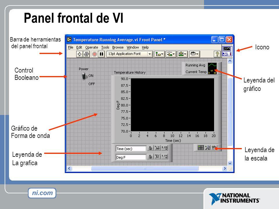 Panel frontal de VI Barra de herramientas del panel frontal Leyenda del gráfico Control Booleano Gráfico de Forma de onda Icono Leyenda de La grafica