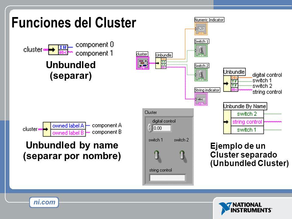 Funciones del Cluster Unbundled (separar) Unbundled by name (separar por nombre) Ejemplo de un Cluster separado (Unbundled Cluster)