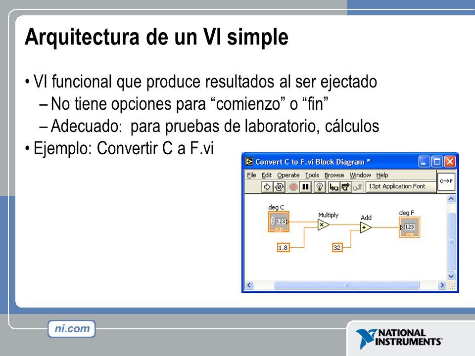 Arquitectura de un VI simple VI funcional que produce resultados al ser ejectado –No tiene opciones para comienzo o fin –Adecuado : para pruebas de la
