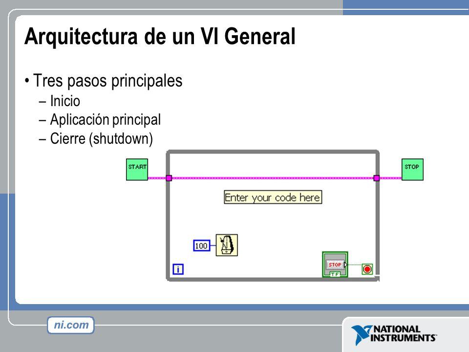 Arquitectura de un VI General Tres pasos principales –Inicio –Aplicación principal –Cierre (shutdown)