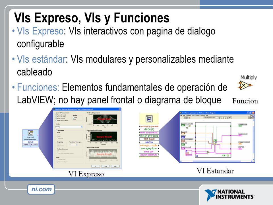 VIs Expreso, VIs y Funciones VIs Expreso: VIs interactivos con pagina de dialogo configurable VIs estándar: VIs modulares y personalizables mediante c