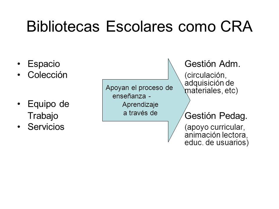 Apoyan el proceso de enseñanza - Aprendizaje a través de Bibliotecas Escolares como CRA EspacioGestión Adm. Colección (circulación, adquisición de mat