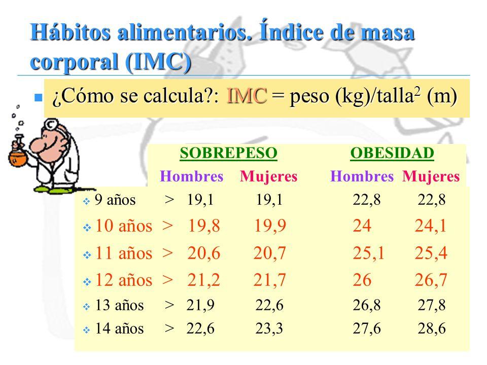 10 Hábitos alimentarios. Índice de masa corporal (IMC) ¿Cómo se calcula?: IMC = peso (kg)/talla 2 (m) ¿Cómo se calcula?: IMC = peso (kg)/talla 2 (m) S