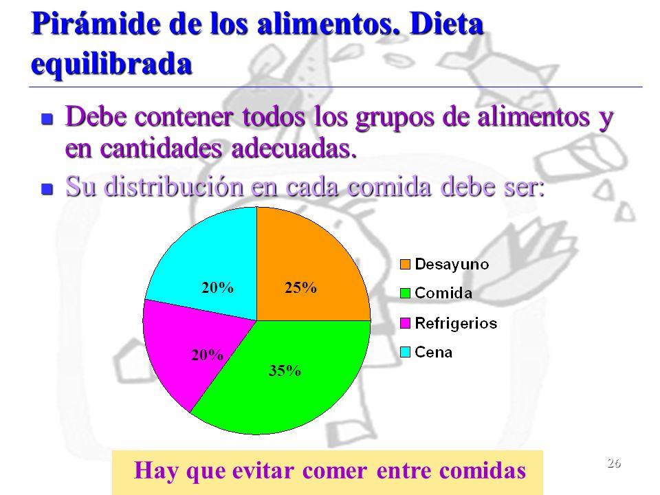 26 Pirámide de los alimentos. Dieta equilibrada Debe contener todos los grupos de alimentos y en cantidades adecuadas. Debe contener todos los grupos