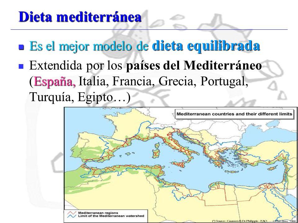 27 Dieta mediterránea Es el mejor modelo de dieta equilibrada Es el mejor modelo de dieta equilibrada Extendida por los países del Mediterráneo (Españ