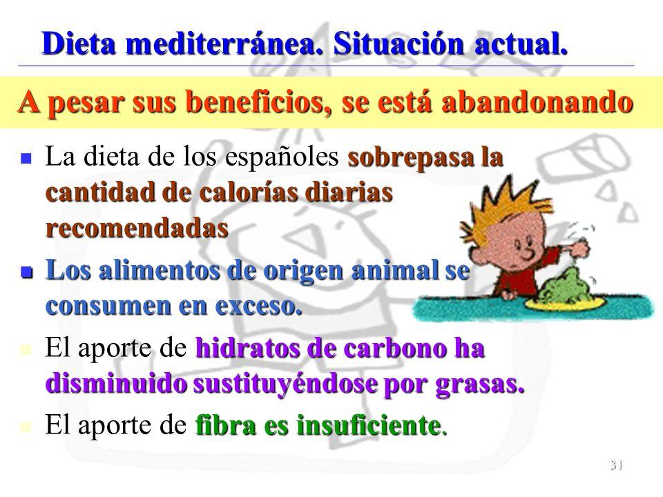 31 Dieta mediterránea. Situación actual. La dieta de los españoles sobrepasa la cantidad de calorías diarias recomendadas La dieta de los españoles so