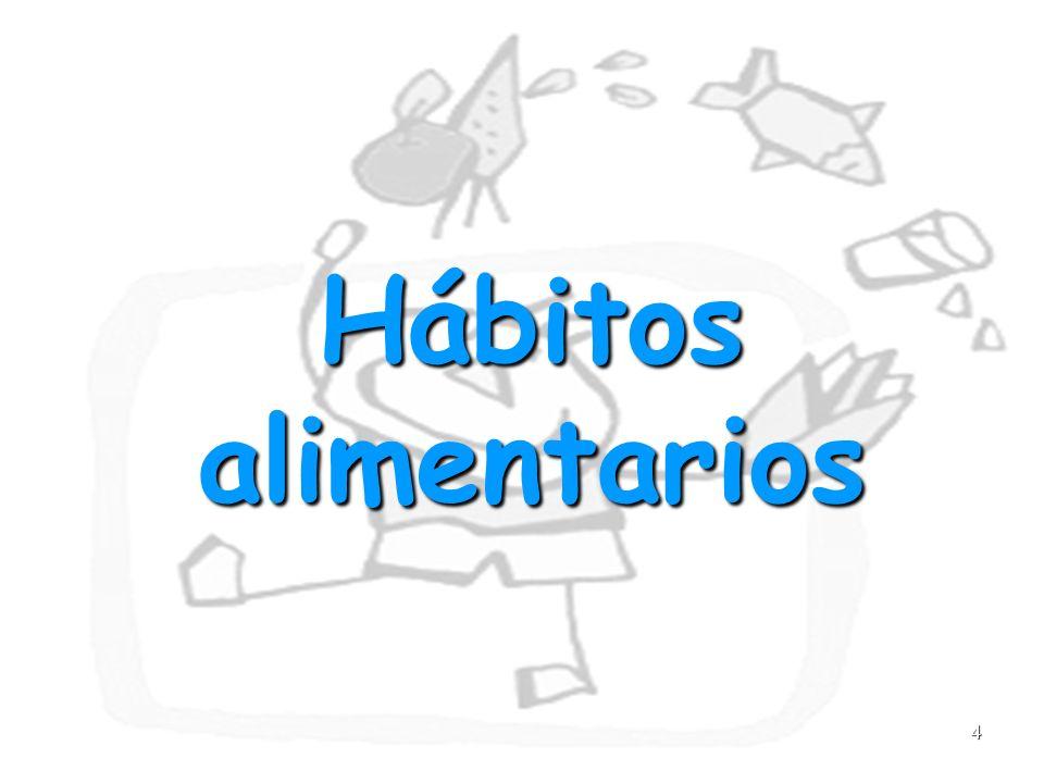 5 Los Hábitos alimentarios Son las costumbres que tenemos a la hora de comer Son las costumbres que tenemos a la hora de comer Los hábitos alimentarios nacen en la familia y se van modificando en la escuela y en el entorno social.