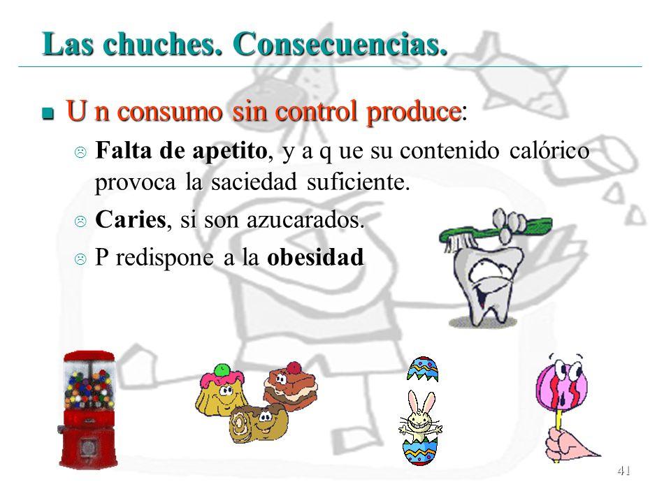 41 Las chuches. Consecuencias. U n consumo sin control produce: U n consumo sin control produce: Falta de apetito, y a q ue su contenido calórico prov