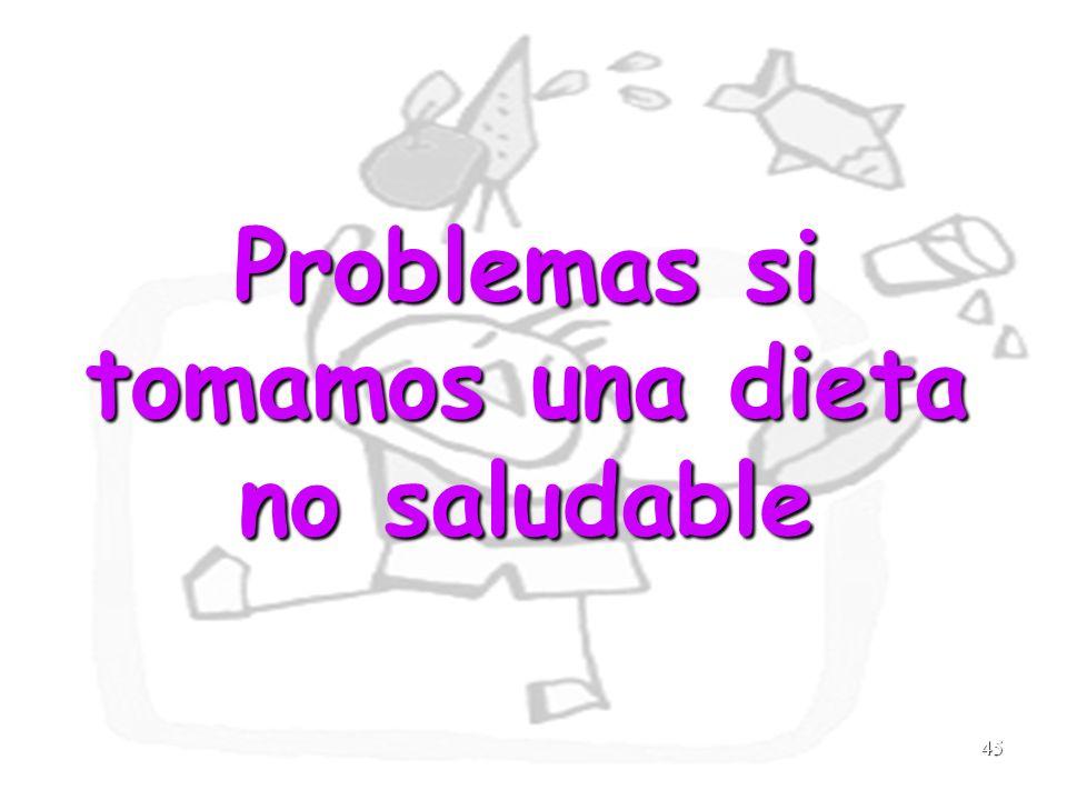 45 Problemas si tomamos una dieta no saludable