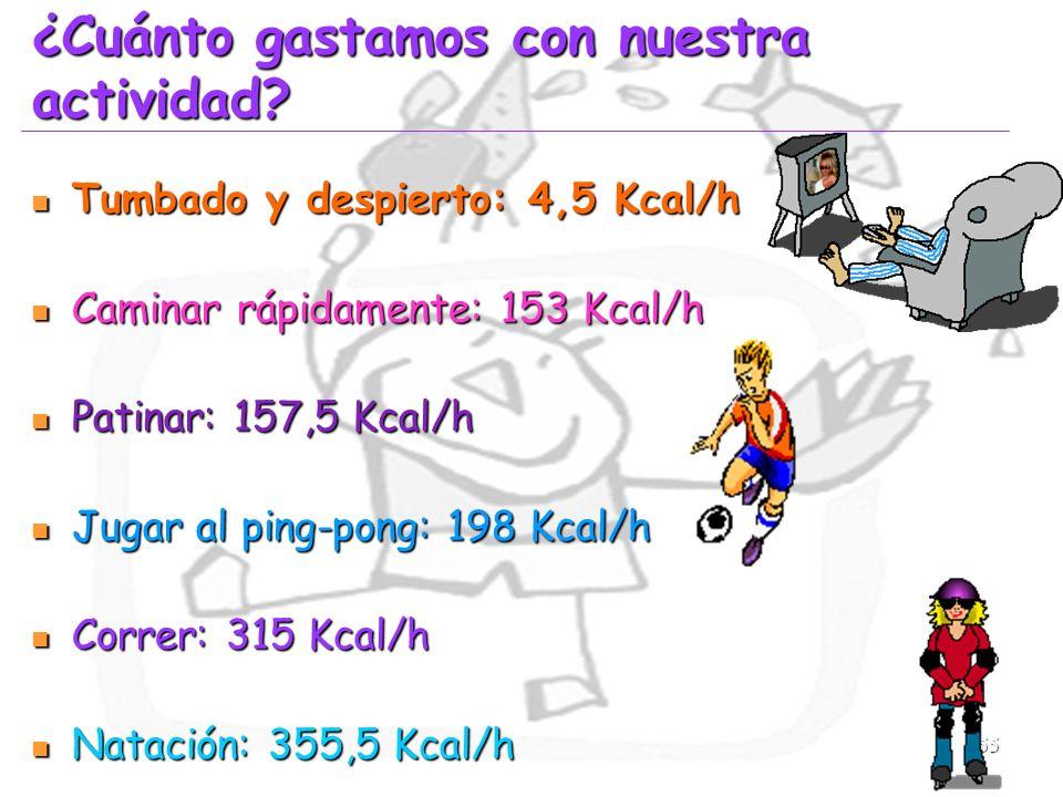 55 ¿Cuánto gastamos con nuestra actividad? Tumbado y despierto: 4,5 Kcal/h Tumbado y despierto: 4,5 Kcal/h Caminar rápidamente: 153 Kcal/h Caminar ráp