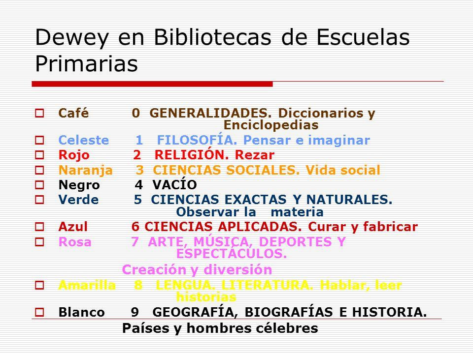 Dewey en Bibliotecas de Escuelas Primarias Café 0 GENERALIDADES. Diccionarios y Enciclopedias Celeste 1 FILOSOFÍA. Pensar e imaginar Rojo 2 RELIGIÓN.