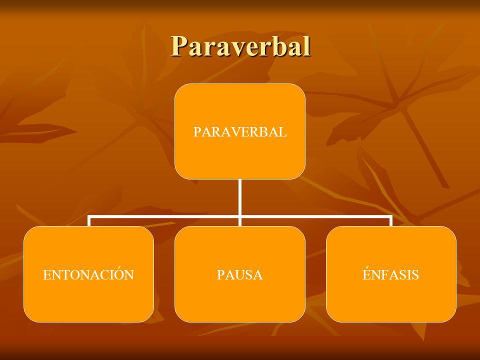 Paraverbal PARAVERBAL ENTONACIÓNPAUSAÉNFASIS
