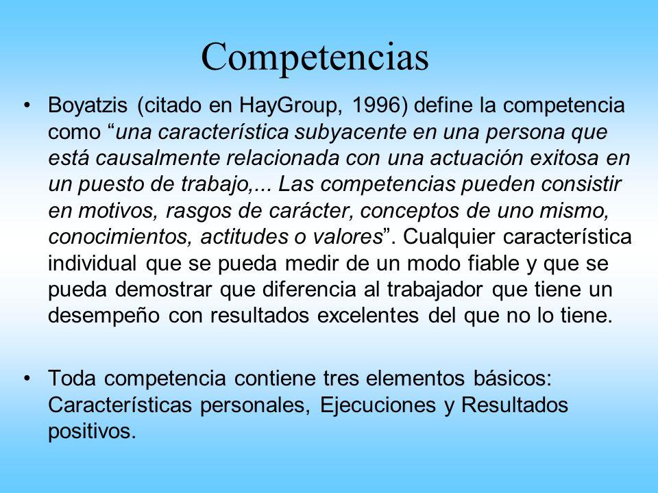 Competencias Boyatzis (citado en HayGroup, 1996) define la competencia como una característica subyacente en una persona que está causalmente relacion