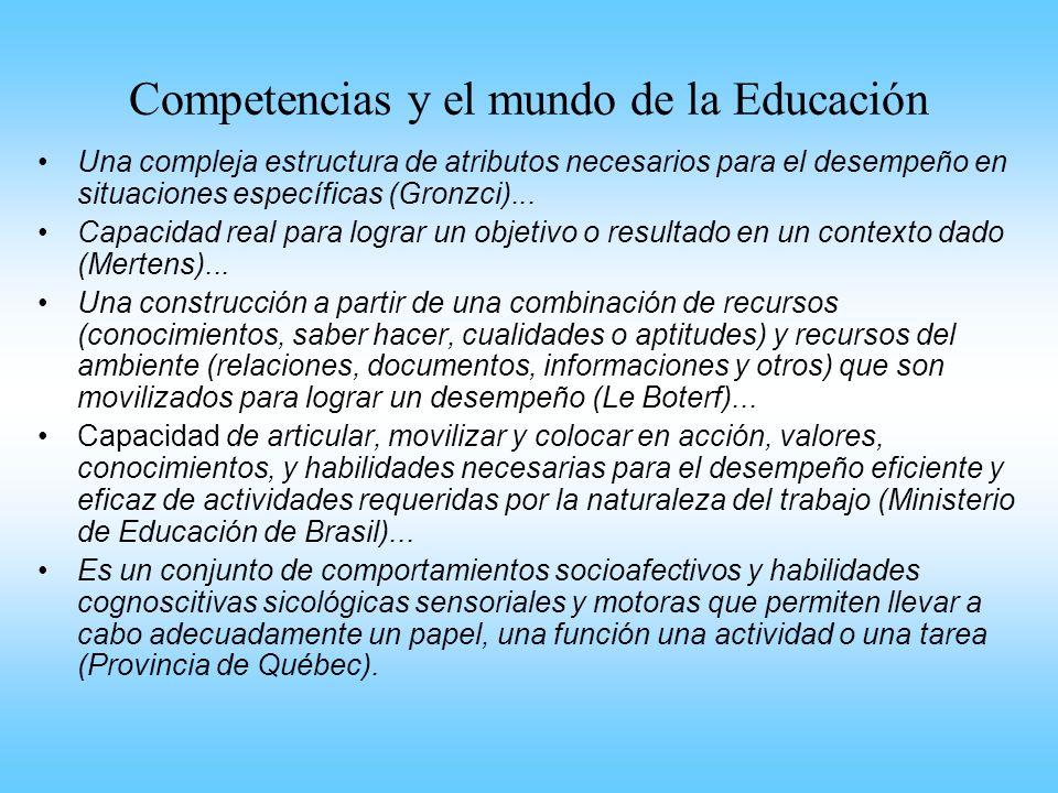 Competencias y el mundo de la Educación Una compleja estructura de atributos necesarios para el desempeño en situaciones específicas (Gronzci)... Capa