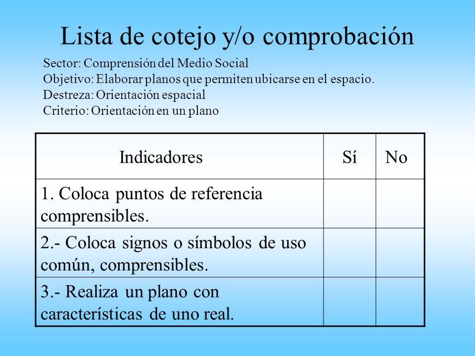 Lista de cotejo y/o comprobación Sector: Comprensión del Medio Social Objetivo: Elaborar planos que permiten ubicarse en el espacio. Destreza: Orienta