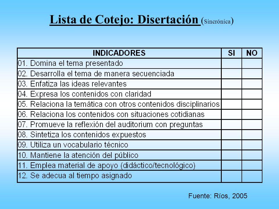 Lista de Cotejo: Disertación ( Sincrónica ) Fuente: Ríos, 2005