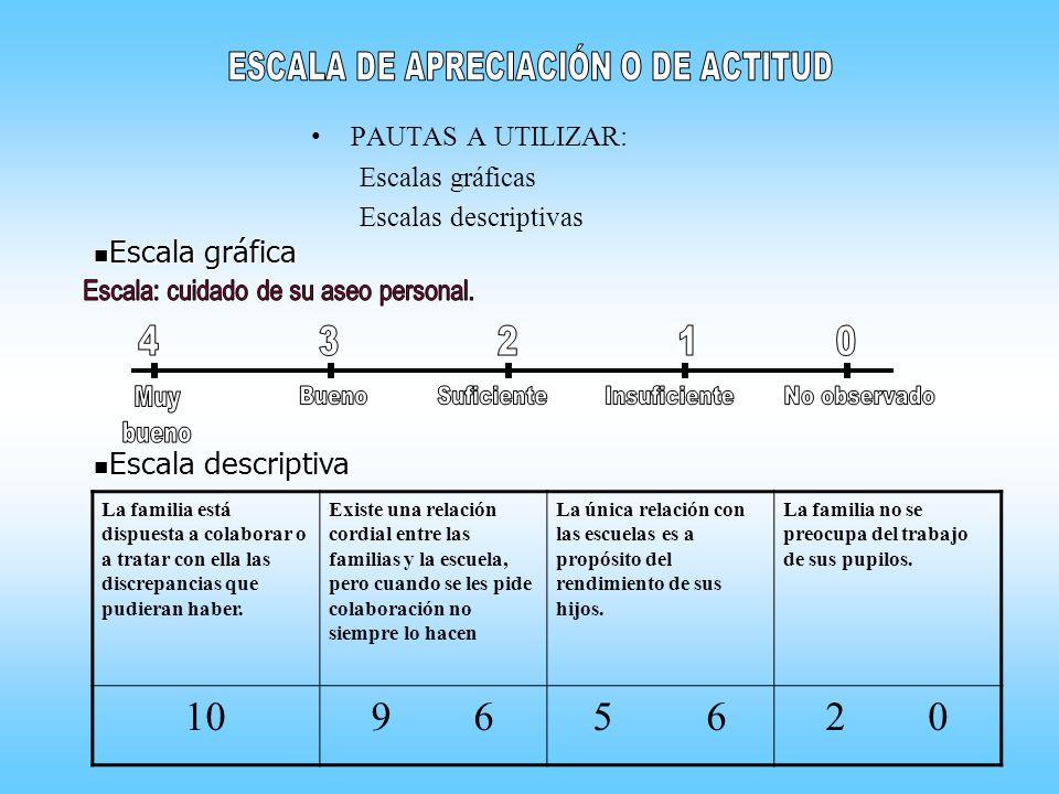PAUTAS A UTILIZAR: Escalas gráficas Escalas descriptivas La familia está dispuesta a colaborar o a tratar con ella las discrepancias que pudieran habe