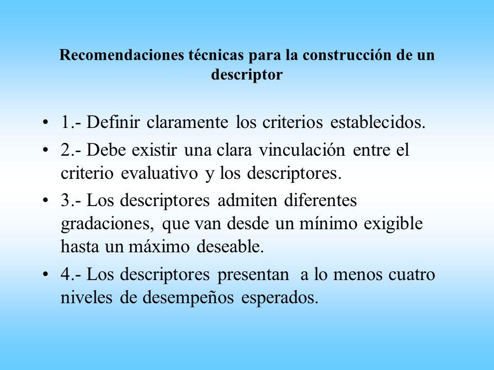 Recomendaciones técnicas para la construcción de un descriptor 1.- Definir claramente los criterios establecidos. 2.- Debe existir una clara vinculaci