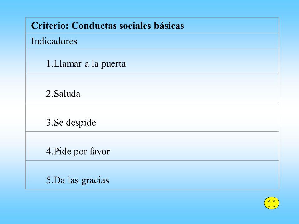 Criterio: Conductas sociales básicas Indicadores 1.Llamar a la puerta 2.Saluda 3.Se despide 4.Pide por favor 5.Da las gracias