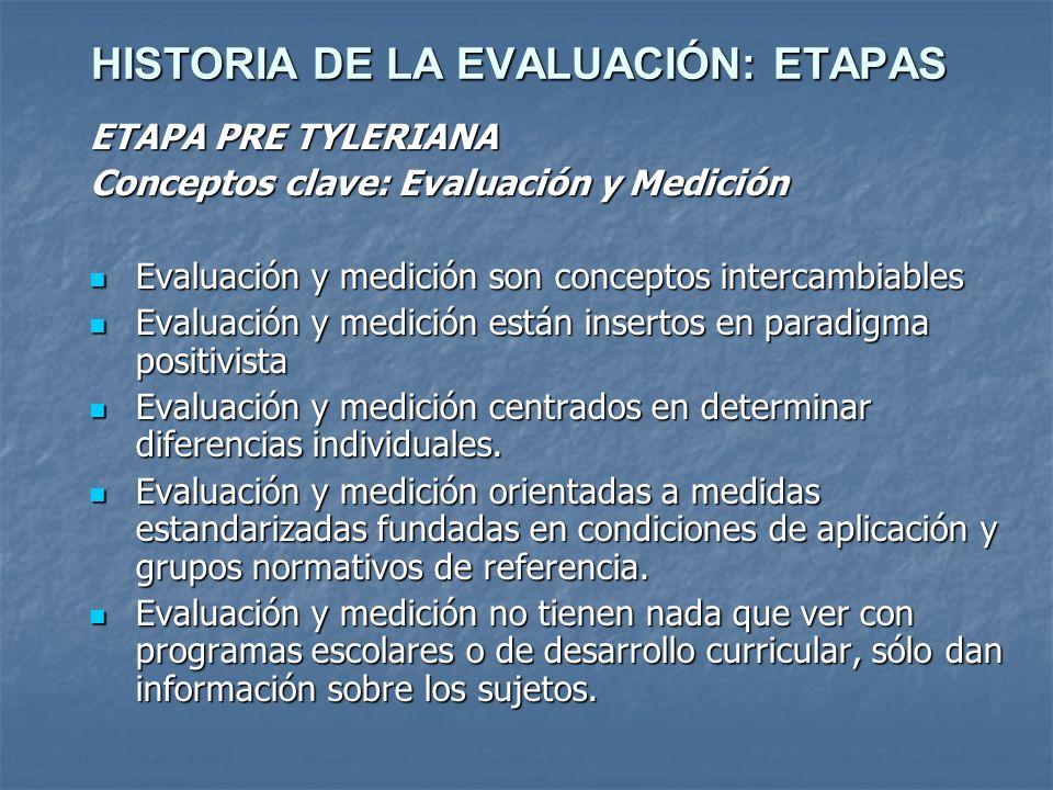 HISTORIA DE LA EVALUACIÓN: ETAPAS ETAPA TYLERIANA Conceptos clave: Objetivos, Currículum y Evaluación Objetivos como base de la planificación y desarrollo del currículum.