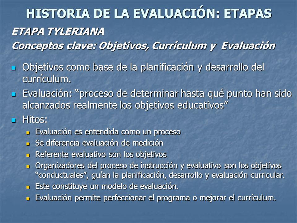 HISTORIA DE LA EVALUACIÓN: ETAPAS ETAPA TYLERIANA Conceptos clave: Objetivos, Currículum y Evaluación Objetivos como base de la planificación y desarr