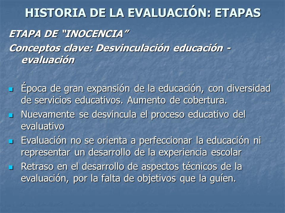 HISTORIA DE LA EVALUACIÓN: ETAPAS ETAPA DE INOCENCIA Conceptos clave: Desvinculación educación - evaluación Época de gran expansión de la educación, c