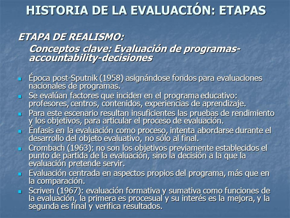 HISTORIA DE LA EVALUACIÓN: ETAPAS ETAPA DE REALISMO: Conceptos clave: Evaluación de programas- accountability-decisiones Época post-Sputnik (1958) asi