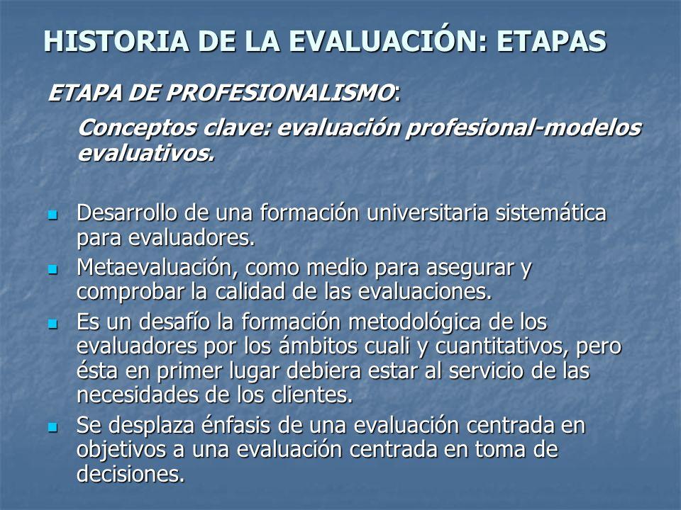 HISTORIA DE LA EVALUACIÓN: ETAPAS ETAPA DE PROFESIONALISMO : Conceptos clave: evaluación profesional-modelos evaluativos. Desarrollo de una formación