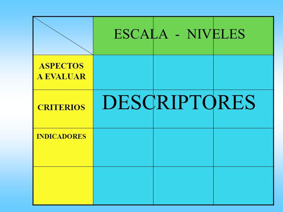 ASPECTOS A EVALUAR CRITERIOS INDICADORES ESCALA - NIVELES DESCRIPTORES
