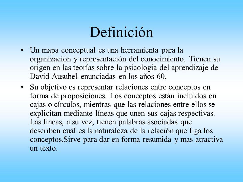 Definición Un mapa conceptual es una herramienta para la organización y representación del conocimiento. Tienen su origen en las teorías sobre la psic