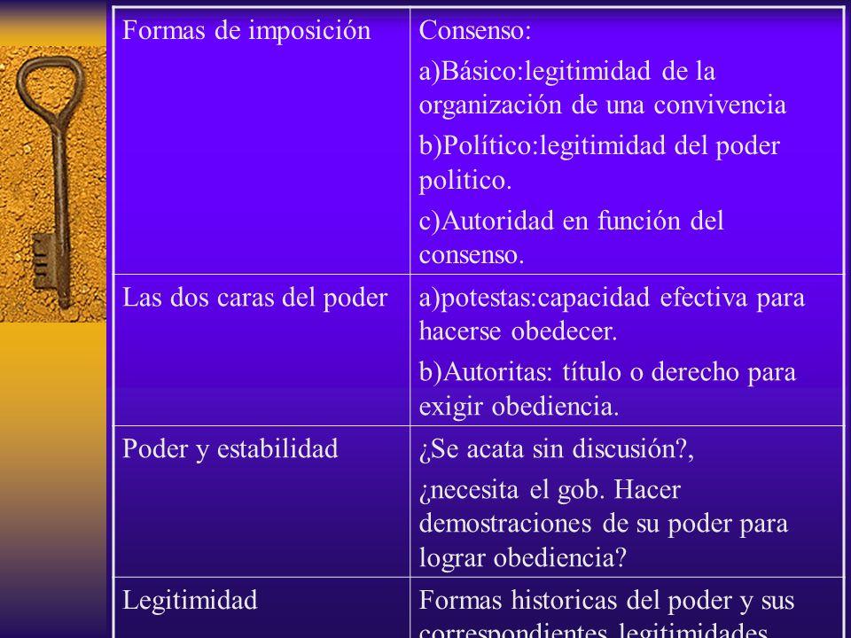 Formas de imposiciónConsenso: a)Básico:legitimidad de la organización de una convivencia b)Político:legitimidad del poder politico. c)Autoridad en fun