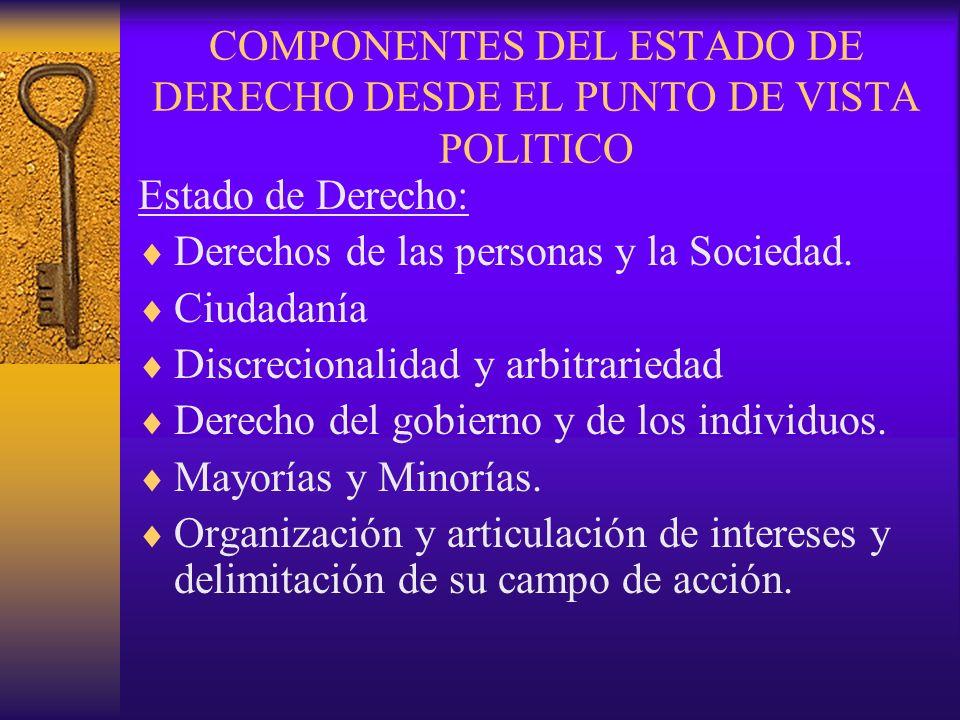 COMPONENTES DEL ESTADO DE DERECHO DESDE EL PUNTO DE VISTA POLITICO Estado de Derecho: Derechos de las personas y la Sociedad. Ciudadanía Discrecionali