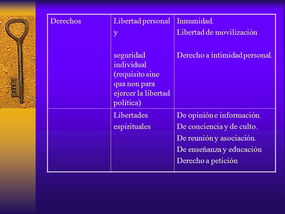 DerechosLibertad personal y seguridad individual (requisito sine qua non para ejercer la libertad política) Inmunidad. Libertad de movilización Derech
