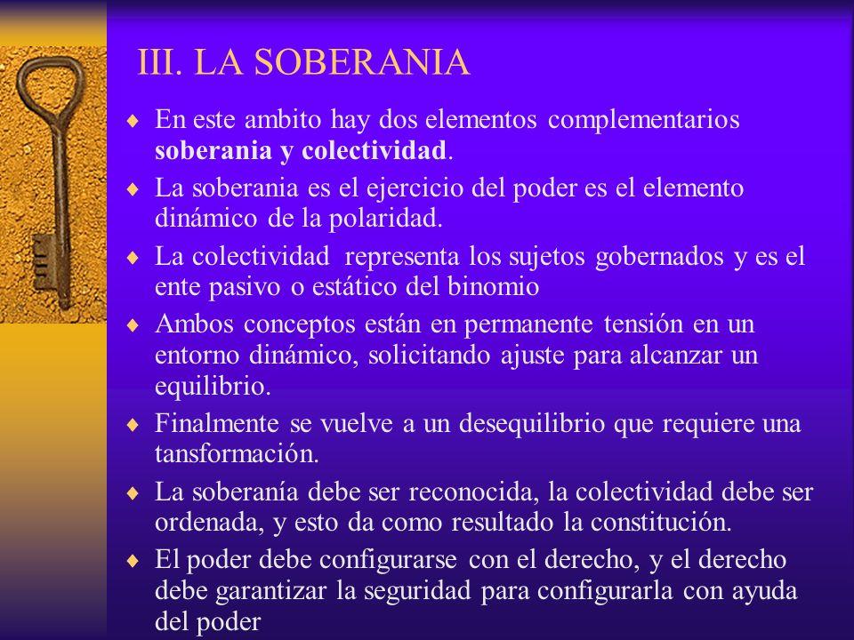 III. LA SOBERANIA En este ambito hay dos elementos complementarios soberania y colectividad. La soberania es el ejercicio del poder es el elemento din