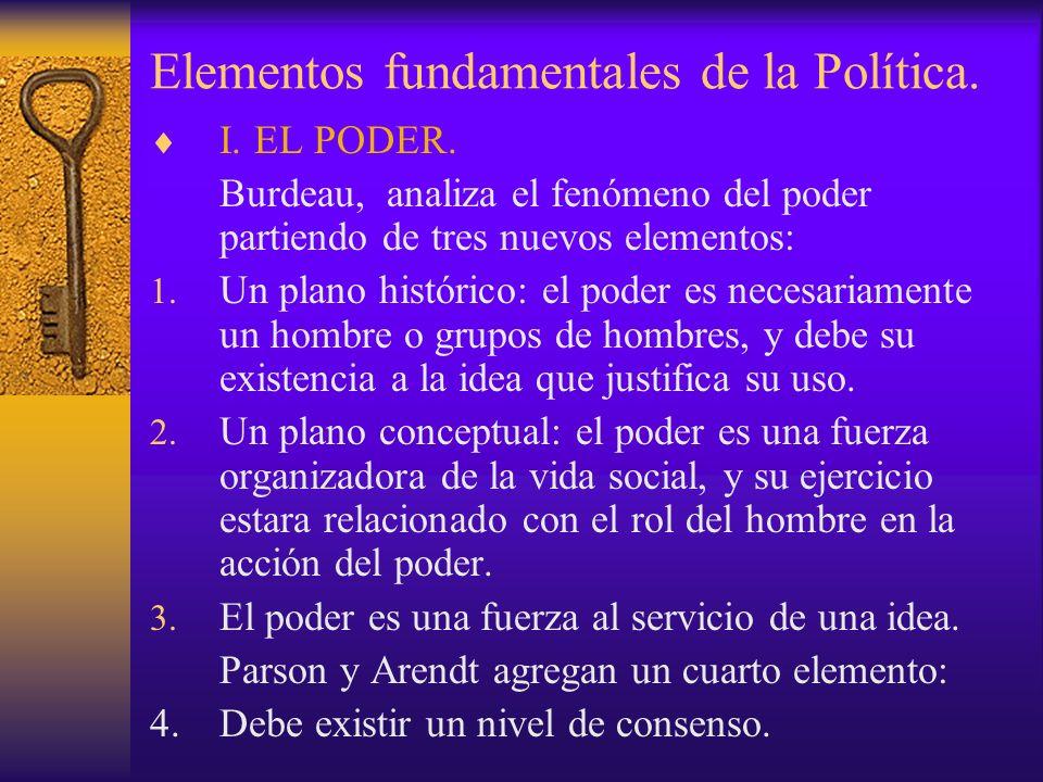 Elementos fundamentales de la Política. I.EL PODER. Burdeau, analiza el fenómeno del poder partiendo de tres nuevos elementos: 1. Un plano histórico:
