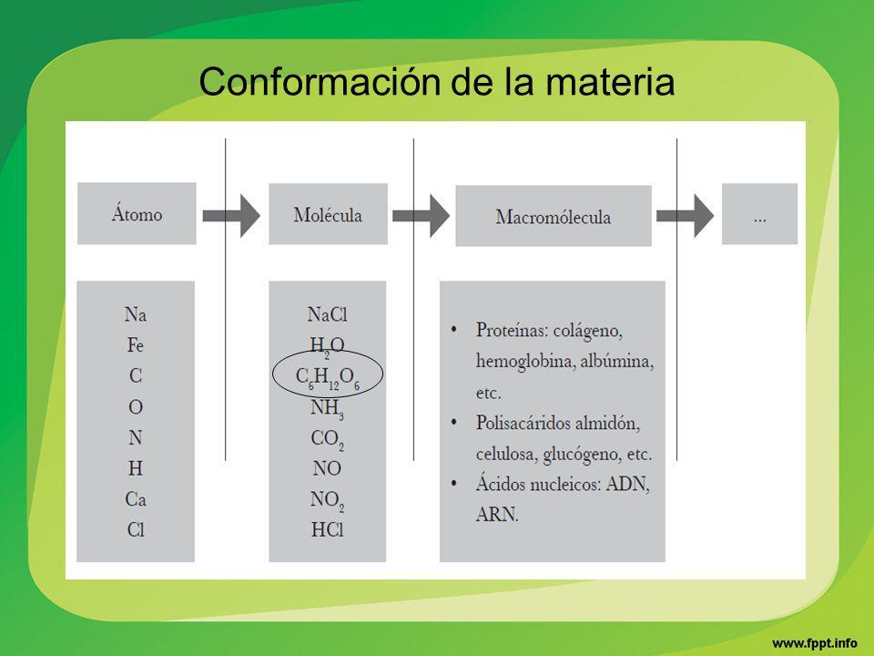 Ideas fuerza Los compuestos orgánicos son aquellos que están formados por carbono.