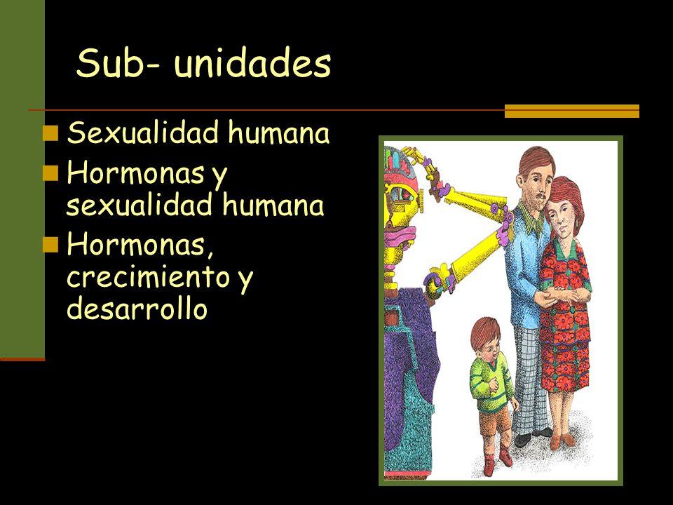 Sub- unidades Sexualidad humana Hormonas y sexualidad humana Hormonas, crecimiento y desarrollo