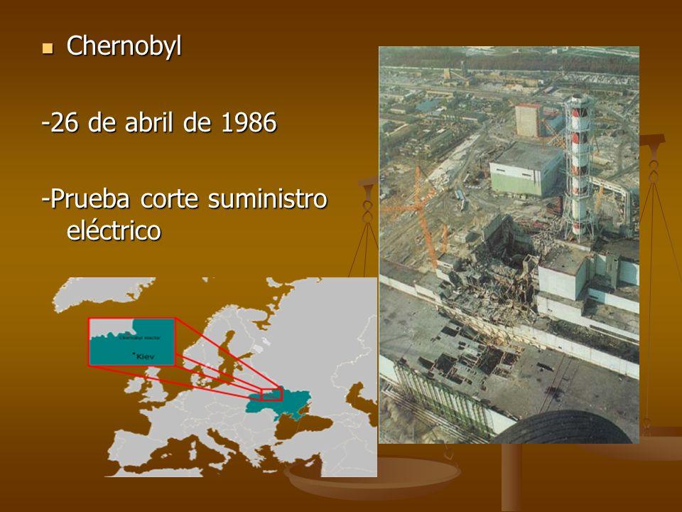 Chernobyl Chernobyl -26 de abril de 1986 -Prueba corte suministro eléctrico